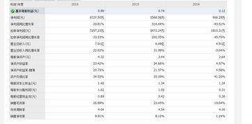 对盛弘股份股票的分析