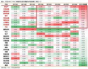股票的各个层面分析