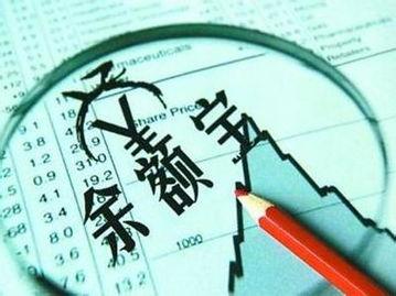 余额宝最新收益率(2020年余额宝年化率)_1679人推荐