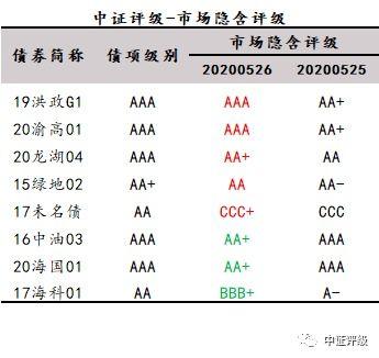 中证指数官网app(中国十大私募基金公司排名)1762  场外个股期权  第3张