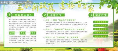 三农知识竞赛的海报
