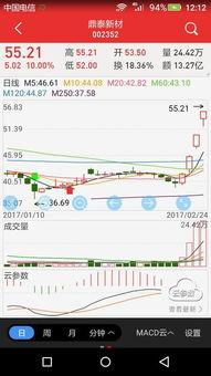 002352顺丰控股股价怎么一直下跌