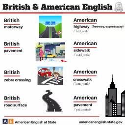 哪里可以英式英語錄音