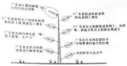 2018年3月1日,黄大发当选感动中国2017年度人物,他带领村民奋斗36年,修建了一条总长近10公里的生命渠,给村民带来了幸福,被称为当代愚公黄大发的事迹给我们的启示是