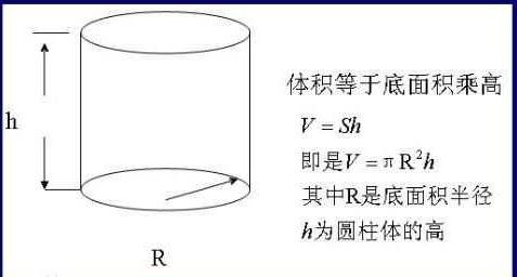 立方怎么算(一个立方怎么计算)_1995人推荐