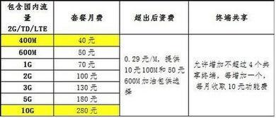 中国移动资费套餐表(p38元4G飞享套)