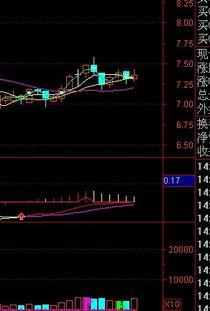 股价站在5日20日60日120 日线上公式