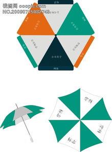 雨伞的cis策划包含哪些内容