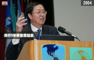 图说金融第23期 周小川央行行长这十年