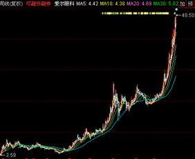 股票解禁对股价有什么影响