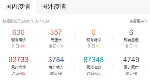 感染源初步锁定上海确诊病例曾未戴口罩,暴露于北美输入航空集装器