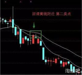 股票vr指标什么意思?