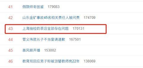 上海抽检奶茶店全部存在问题上微博热搜一点点CoCo在列