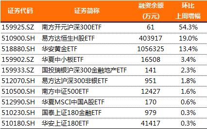 300etf股票有哪些(510300是什么股票)  场外个股期权  第1张