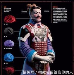 始皇陵中一张神秘的 脸 ,专家无法解释,仅和世人见过4次面