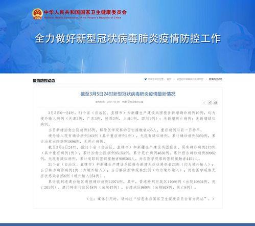 国家卫健委3月5日新增新冠肺炎确诊病例10例均为境外输入病例