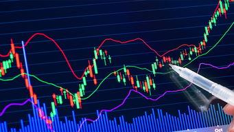 有什么软件可以预测明天的股票涨10%?
