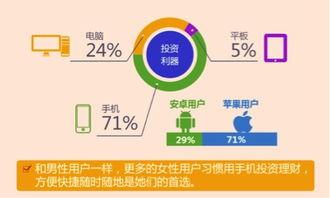 中国理财网官网查询(网上理财哪个平台最可靠)  国际外盘期货  第3张