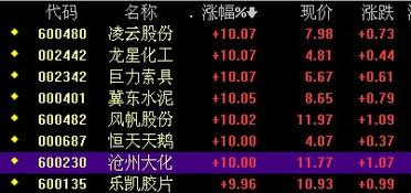 保定板块有哪些股票