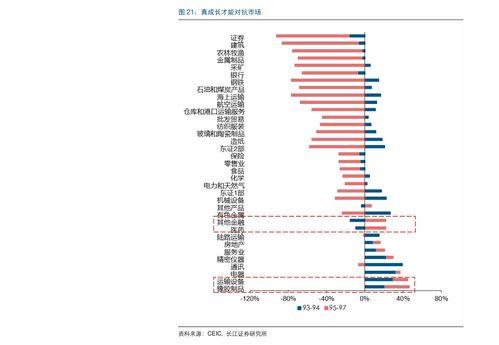 科技股票有哪些