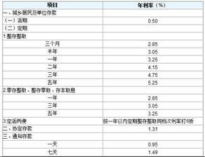 天府银行2021存款35000利率3年是多少钱呀?
