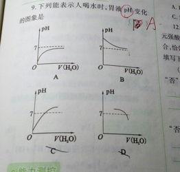 酸碱度ph值对照表(备孕人体酸碱度怎么测)_1572人推荐