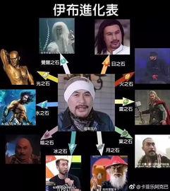 徐锦江回应网友红帽子白胡子圣诞老人