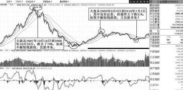 股票中的短线交易是什么意思
