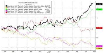 防御性股票有哪些?