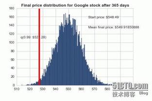股票python数据分析