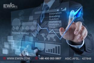 外汇交易平台 EWGFX外汇交易全面分析昨日市场