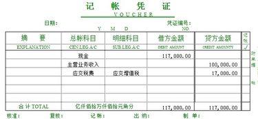 制造业销售业务会计分录