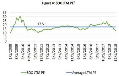 etf市盈率怎么查(510300市盈率哪里看)  股票配资平台  第1张