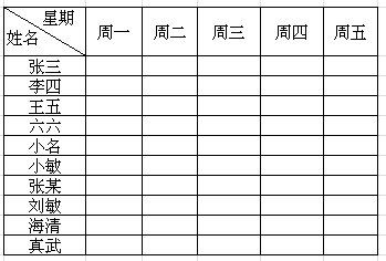 如何在表格中画斜线并上下打字(如何在excel表格)
