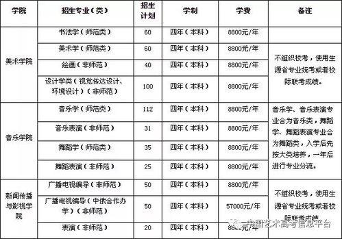 2020海南大学研究生招收哪些专业