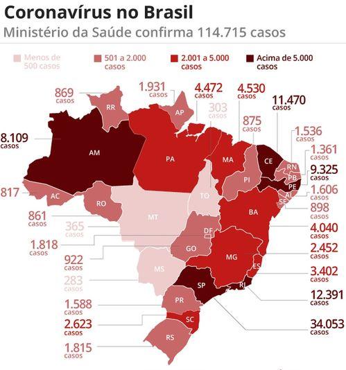 巴西新增新冠肺炎确诊病例10503例累计确诊125218例