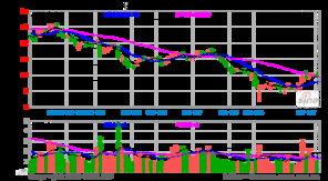 2021年深圳a股票分红扩股有哪些?