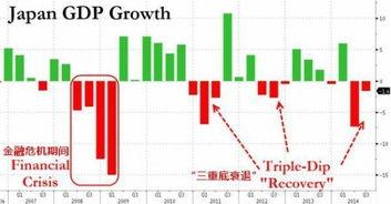 华尔街见闻本周文章提到,安倍经济学之父、日本首相安倍晋三的货币政策顾问山本幸三预计,因去年日本上调销售税挫伤了国内消费,加上国际油价暴跌的影响,日本央行不可能在始于今年4月的新财年内达到2%的通胀目标,2016财年可能达到这一目标.