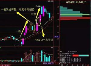 蔚来股票中国散户可以买吗?