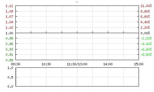 600357承德钒钛这只股票下周可以参与吗?