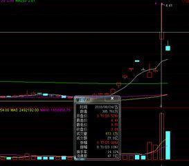 ST银广夏重组复牌股是否有涨跌停限制