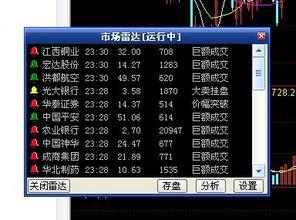 股票在晚上十二点后挂单有效吗?